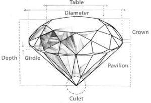 diamonds cost